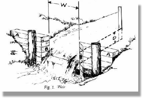 Weir Gate Measuring device